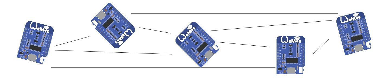 ESP8266 mesh network - ScreenZone